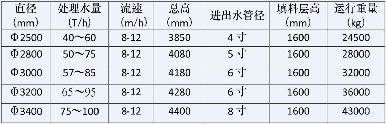 湖南鑫泰环保科技有限公司,湖南直饮水设备安装,净水节能,工业用水,生活用水